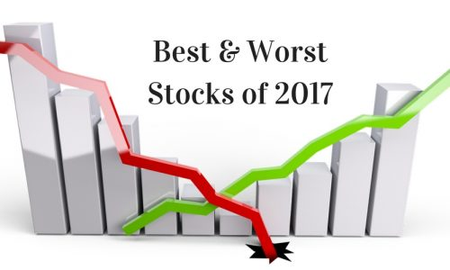 The Best and Worst Performing Security Stocks of 2017