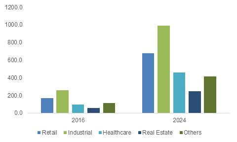 ip security camera market to grow at 20% cagr, 2017 2024
