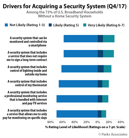 Home Security Ratings >> Installations And No Monthly Fees Amazon S Answer To Home Security