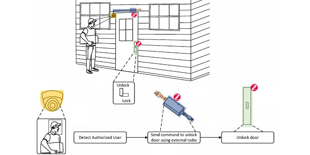 Amazon Awarded Patent to Send ZigBee IoT Signals Over Power Cable