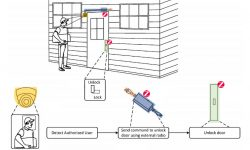Read: Amazon Awarded Patent to Send ZigBee IoT Signals Over Power Cable