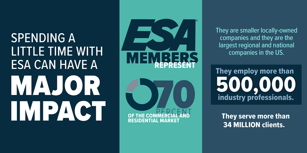 85% of Businesses that Fail are NOT Members of a Trade Association