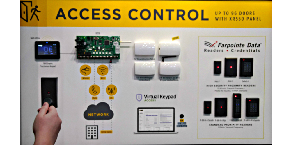 13 Access Control Providers Show Their Solutions at GSX 2018