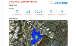 Dedrone Adds Flight Pattern Recognition, Heatmaps & More to Drone Tracking Solution