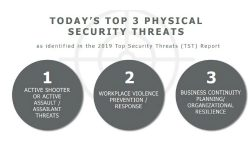 Active Shooter Threat Top of Mind for Corporate America, Securitas Finds