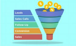 Read: How to Fill Your Sales Funnel With Fresh, Quality Leads