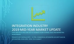 Exclusive: Mid-Year Report Forecasts Growth in Latter Half of 2019