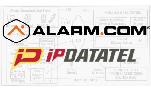 Alarm.com, ipDatatel Settle Patent-Infringement Lawsuit
