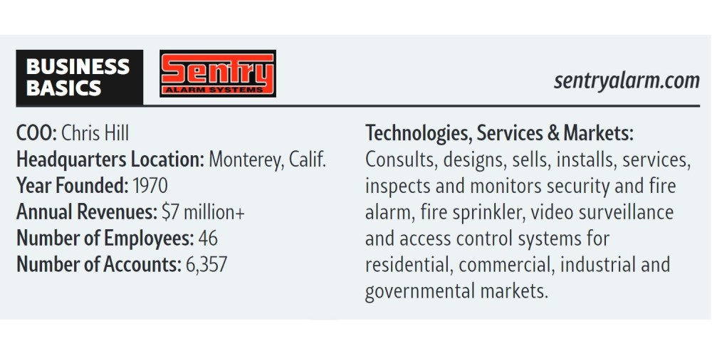 Integrator of the Month: Sentry Alarm