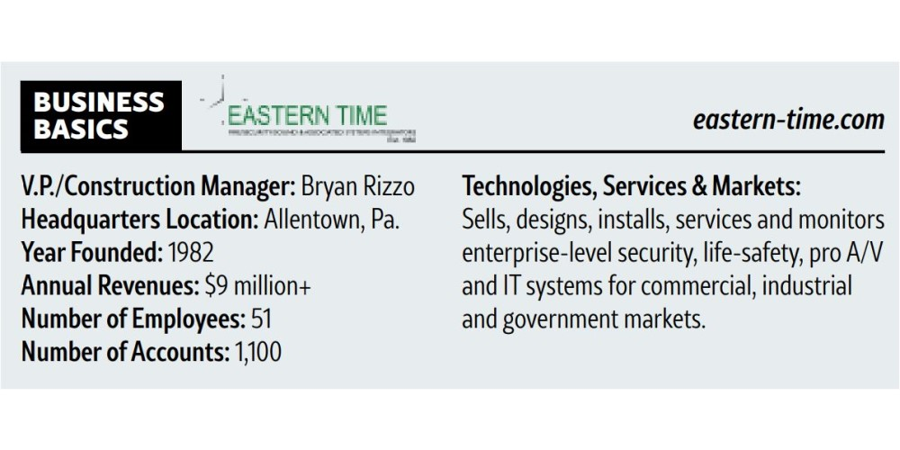 Integrator of the Month: Eastern Time