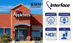 Read: Applebee's Franchisee Upgrades Restaurant Networks With Help of Managed Services Provider