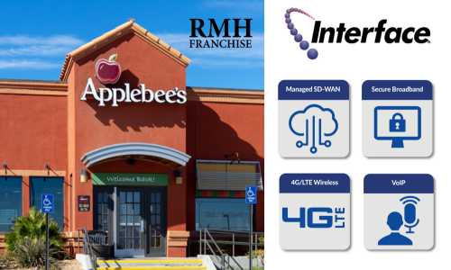 Applebee's Franchisee Upgrades Restaurant Networks With Help of Managed Services Provider