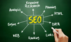 Marketing Tips for Security Dealers: Search Engine Optimization