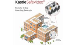 Read: Kastle Systems Introduces Remote Video Platform for Monitoring During COVID-19