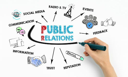 Read: Marketing Tips for Security Dealers: Public Relations