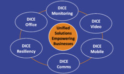 'The New DICE' Rolls Out Big Plans for Future of Monitoring Services