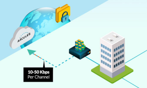 Arcules Supports Low-Bandwidth Environments With New Edge Cloud Solution