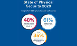 Read: Genetec Survey Details How Physical Security Industry Is Reacting to COVID-19