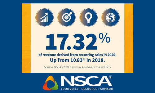 NSCA Releases 2021 'Financial Analysis of the Industry' Report
