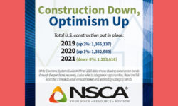 Read: NSCA Electronic Systems Outlook: 6% Decline in Construction Growth