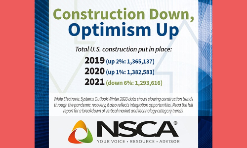 NSCA Electronic Systems Outlook: 6% Decline in Construction Growth