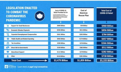 SIA's Virtual GovSummit Proves Essential for Government-Focused Integrators