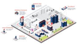 Gozio Health, CriticalArc Aim to Enhance Healthcare Vertical Life Safety